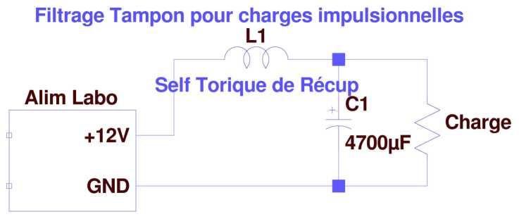 Filtrage Tampon pour Charge impulsionnelle
